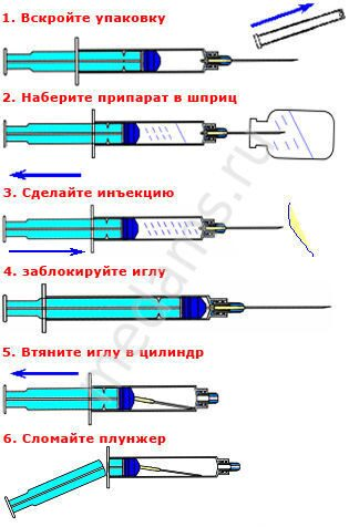 instrukciya_shpric_samorazrushajushhijsja