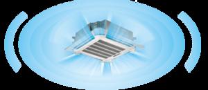 360°Air Flow Panel