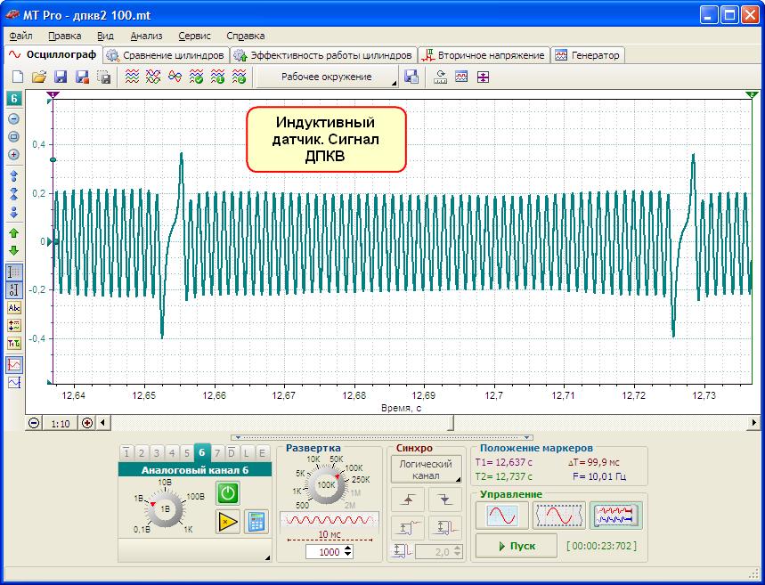 осциллограмма сигнала ДПКВ снятая с помощью индуктивного датчика