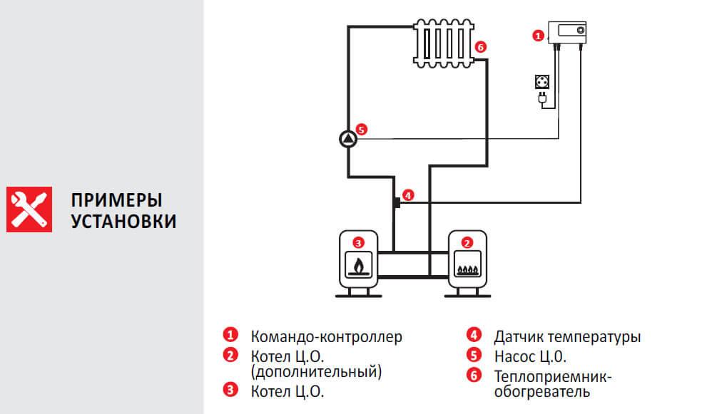 termokontroller euroster 11ustanovka