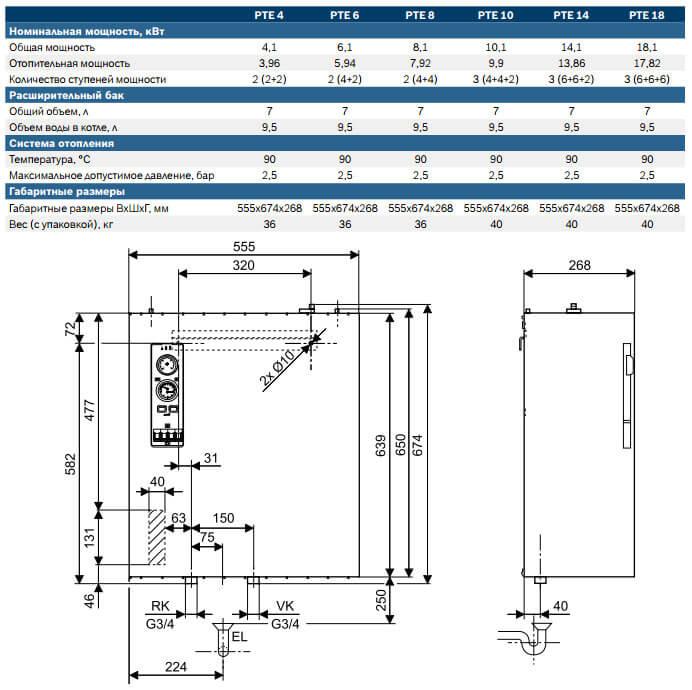 elektrokotel bosch tronic 5000 h 4kvtustanovka