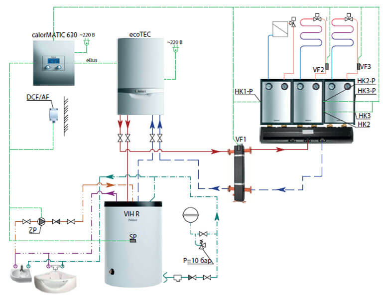 paketnoe predlozhenie 8 ecotec plus vu int bojler unistor vih r 120 150 200 calormatic 630razmery