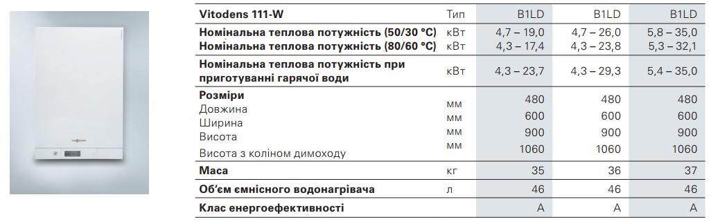 gazoviy kotel viessmann vitodens 111 w