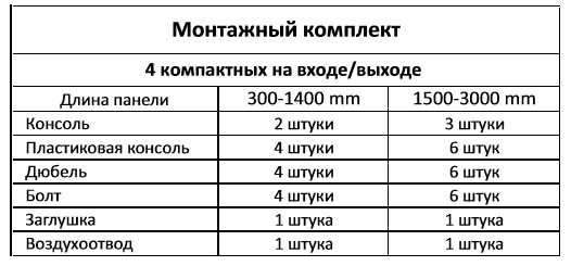 Radiator Caloree 10 300x0300 bokovoe podklyuchenie