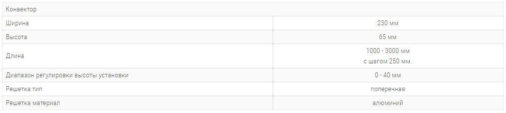 konvektory carrera m inox 230x65mm s 1 im teploobmennikom1 tehnicheskie harakteristiki
