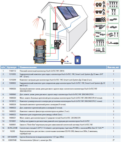 meibes solpack 3 geliokomplekt dlya nagreva vody ot solntsa1