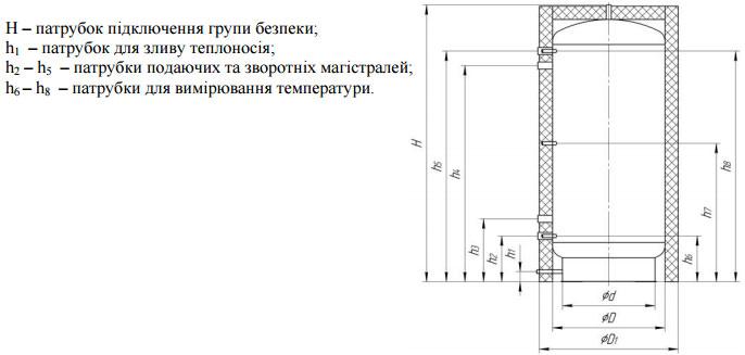 teploakkumulyator altep ta0 1000 litrov s izolyatsiey 327882