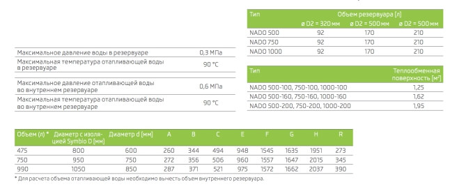 teploakkumulyator drazice nado v1 bak v bake3