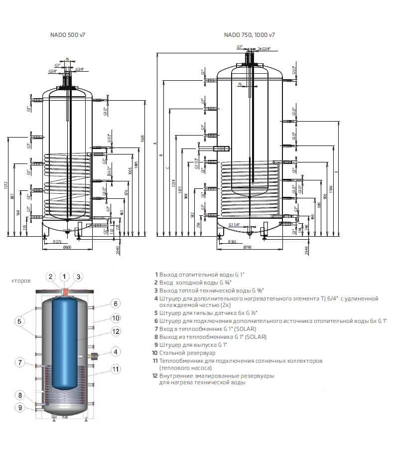 teploakkumulyator drazice nado v7 bak v bakerazmery