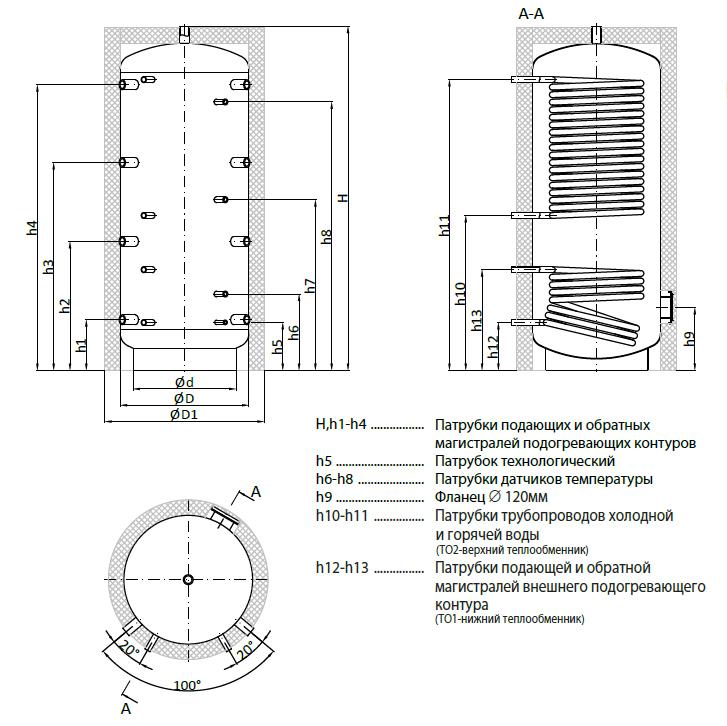 teploakkumulyator teplobak vta 1 1000 litrov 1 80 1 55 m2 323412