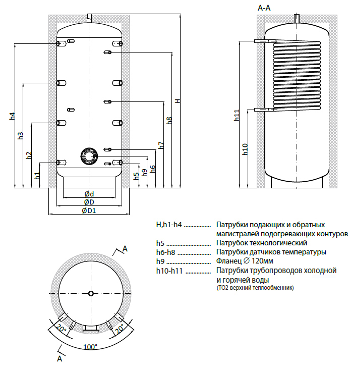 teploakkumulyator teplobak vta 2 1000 litrov 1 55 m2 323692