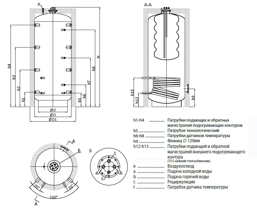 teploakkumulyator teplobak vta n 1 1000 115 litrov 1 80 m2 324152