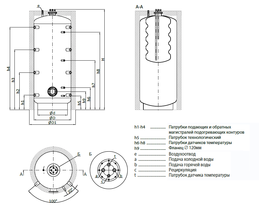teploakkumulyator teplobak vta n 2 1000 115 litrov 324422