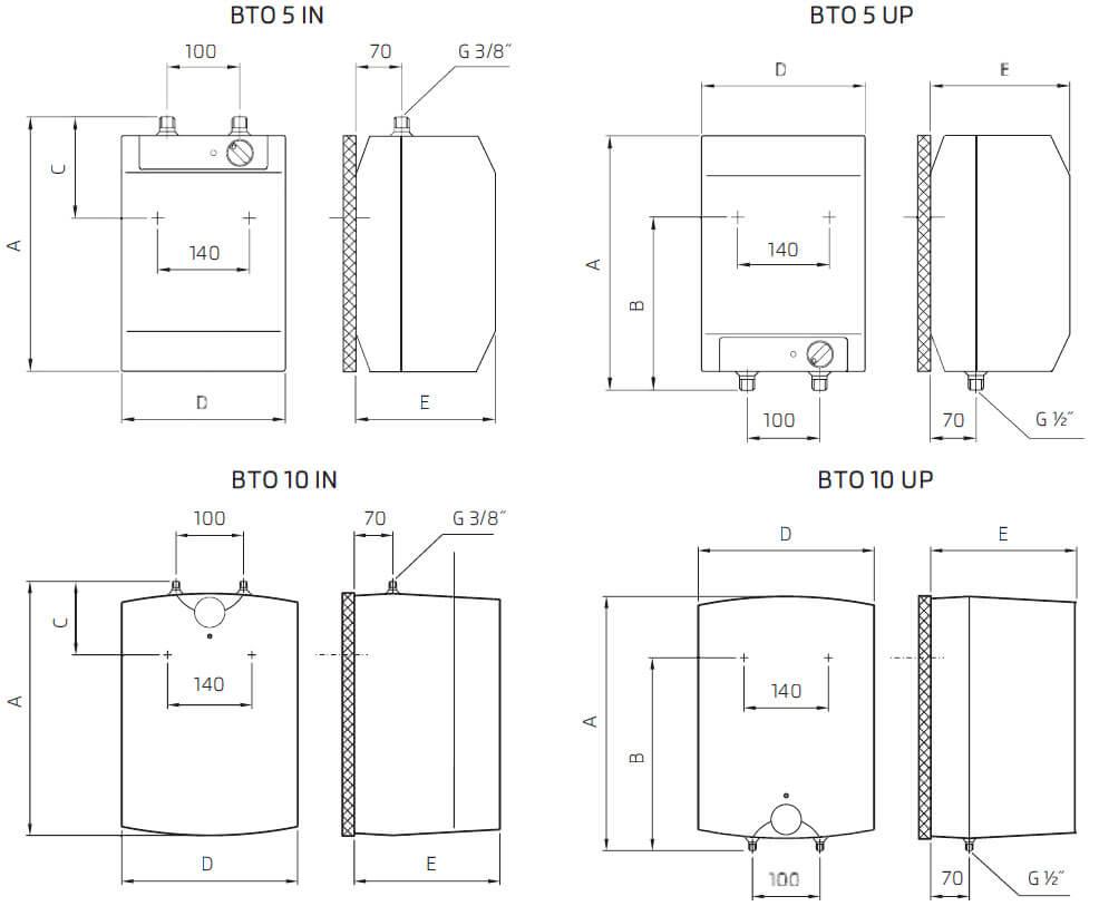 boiler elektricheskii btorazmery