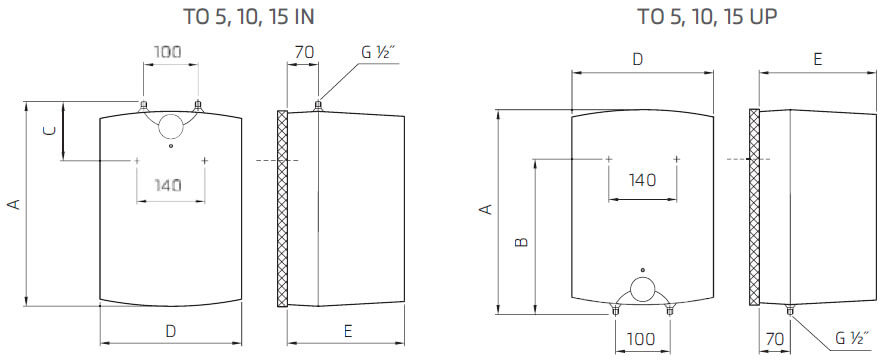 boiler elektricheskii torazmery1