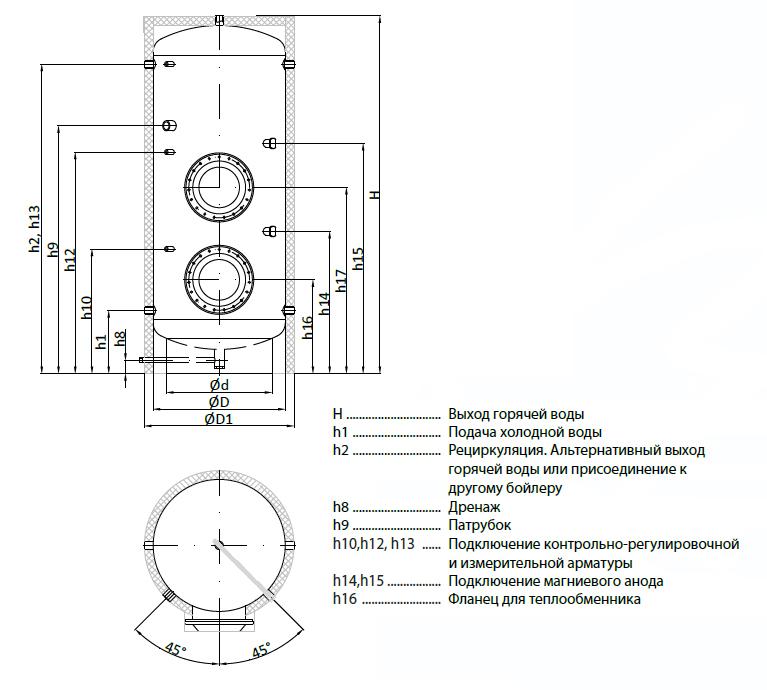 boyler s pokrytiem teplobak vtp 2 1000 litrov 324691
