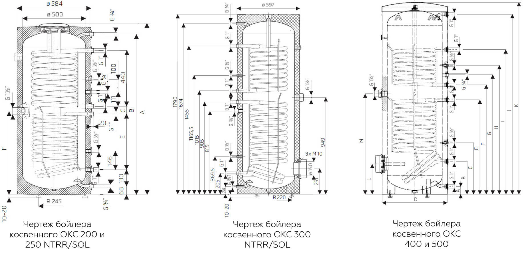 boiler kosvennyi okc ntr solrazmerychertezh