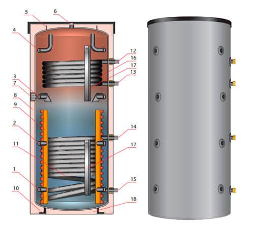SPSX G 2G teplovoi akkymylyator