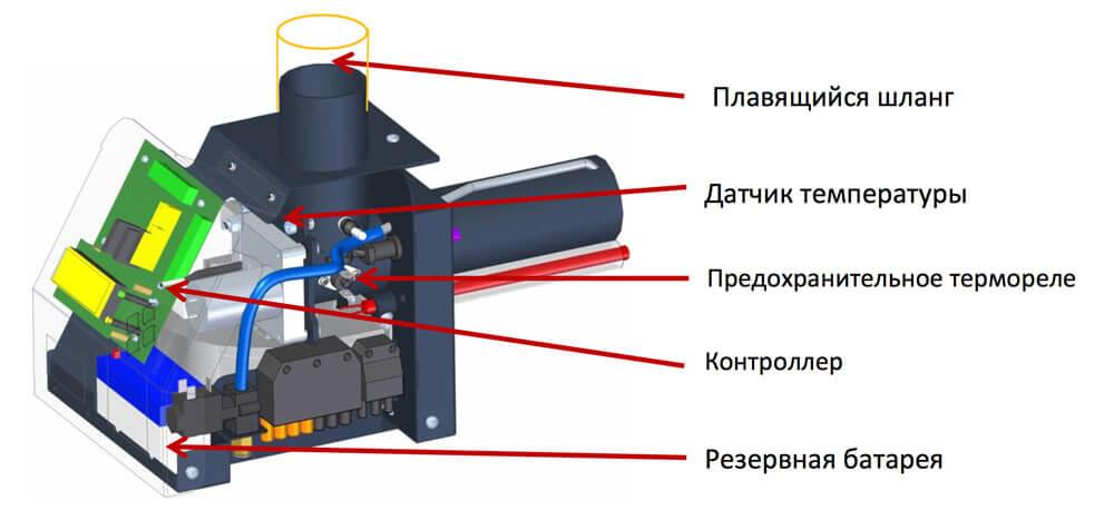 Pelletnaja gorelka Pelltech PV20b PV30b konstrukcija chertezh shema