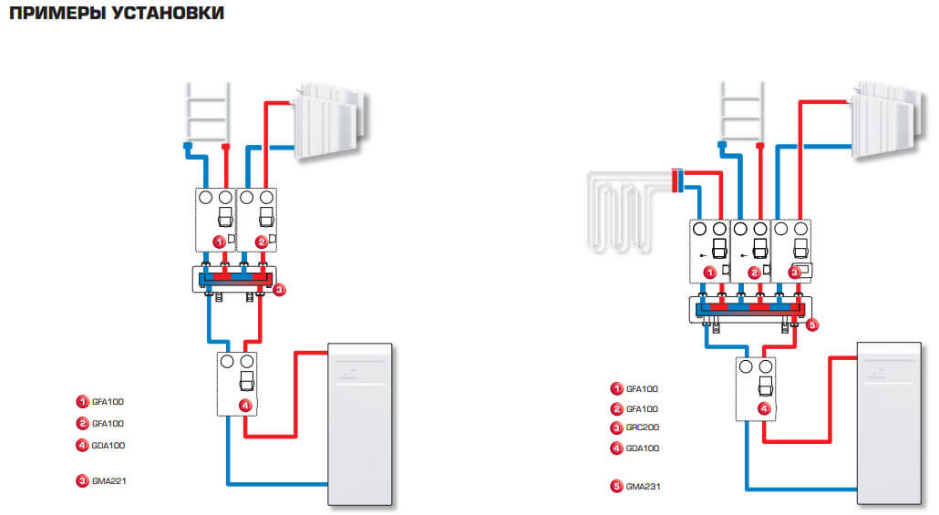 nasosnaya gruppa esbe gfa111 gst141 smesitelnyj kontur termostatustanovka2