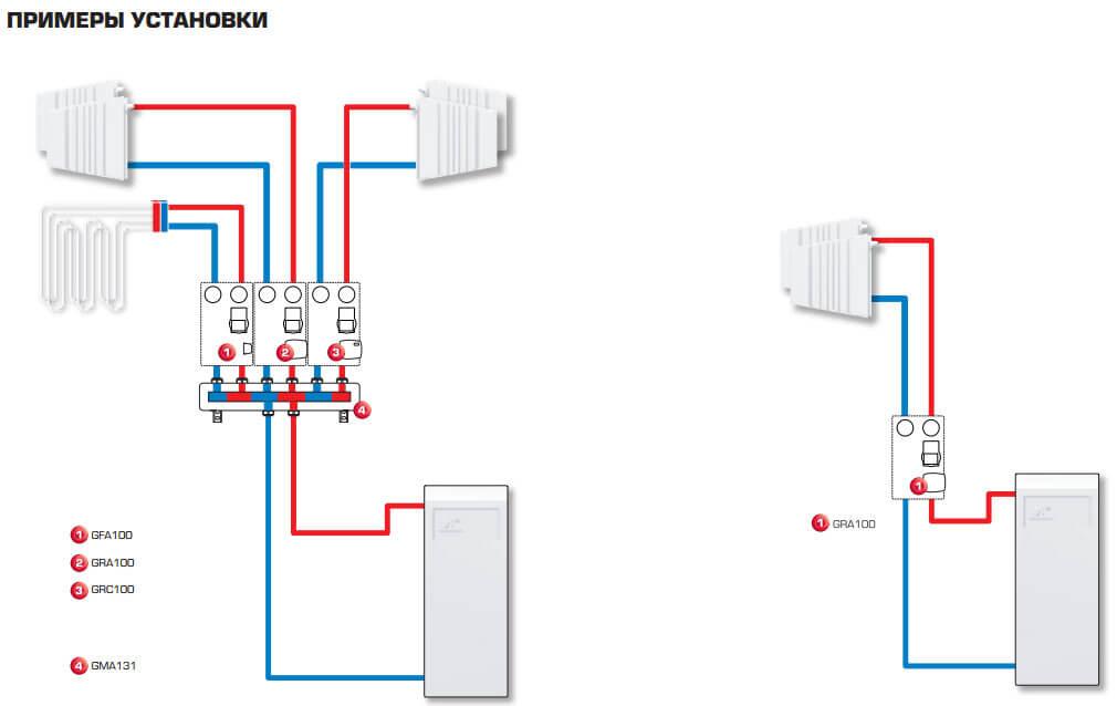 nasosnaya gruppa esbe gra111 gsa111 gsc111 smesitelnyj kontur elektroprivodustanovka2