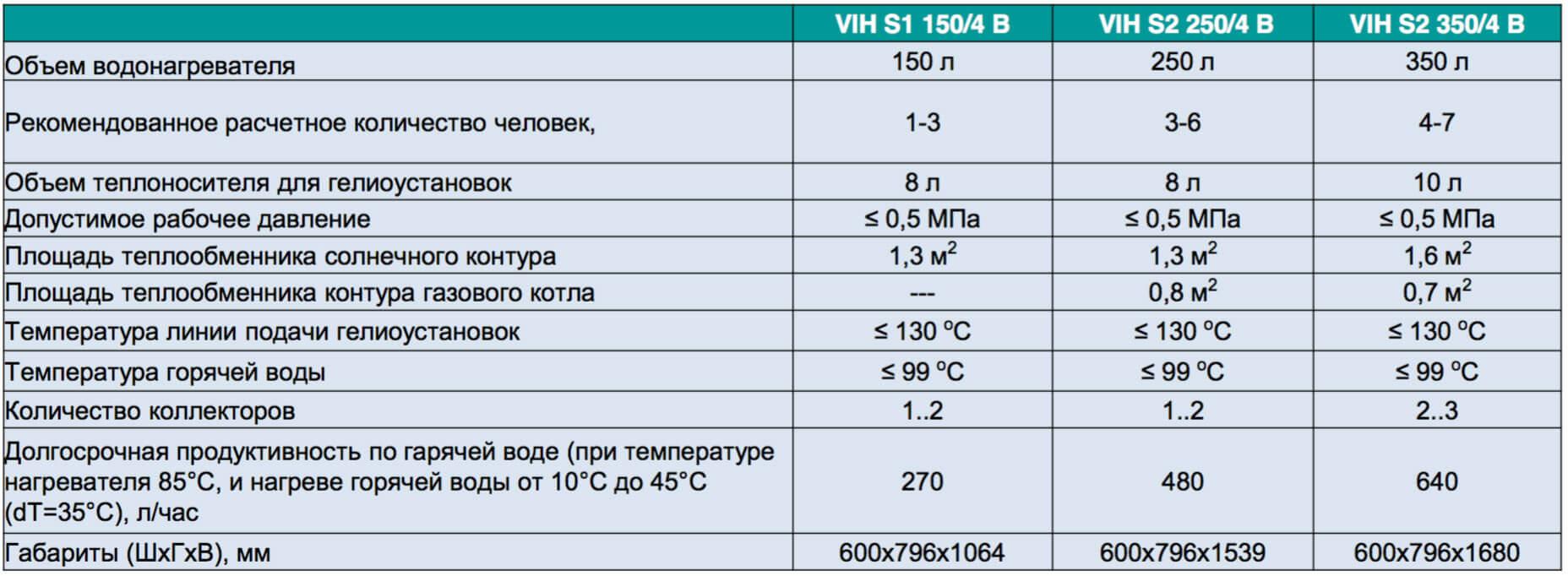 solnechnaya sistema aurostep plus s gorizontalnymi kollektorami5