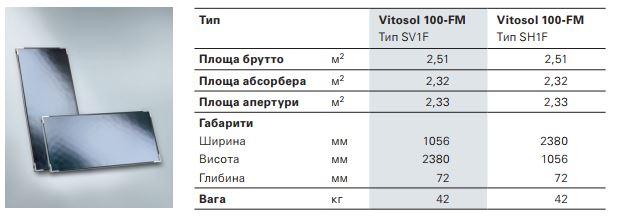 ploskiy solnechniy kollektor Viessmann Vitosol 100 FM