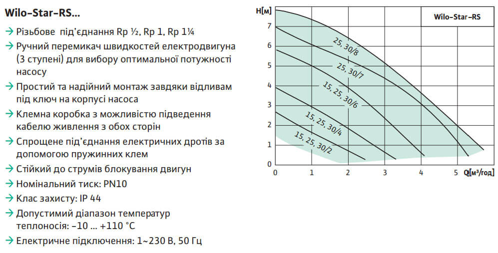 tsirkulyatsionnyj nasos wilo star rs15 4 130ustanovka