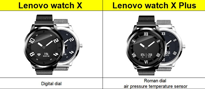 Отличия Lenowo watch X