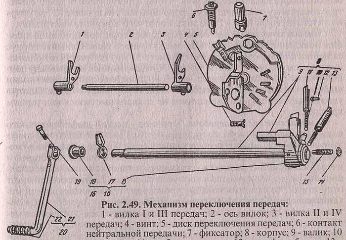 Рис. 2.49. Механизм переключения передач. Мотоцикл Минск, эксплуатация и ремонт.
