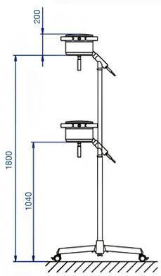 Медицинские светильники Мастерлайт 30 размеры