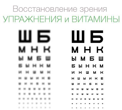Восстановление зрения упражнения и витамины