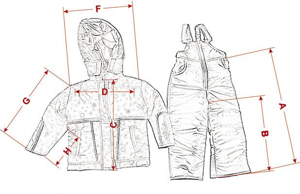 Фактические замеры детских зимних костюмов
