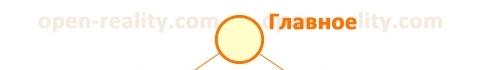 Маркетинговый план корпорации Fohow Феникс. 1 бизнес-место