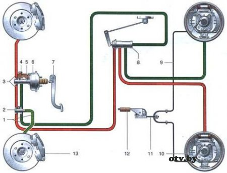 Тормозная система: функции и устройство
