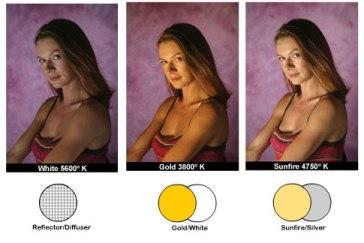 Фото отражатели – виды и применение в фотосъемке