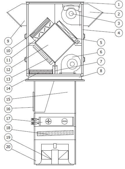 Бесканальные крышные приточно-вытяжные вентиляционные  установки с рекуператором