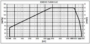 EK EVO Nextron7 pole1