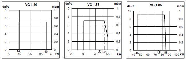 VG1 2
