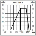 VG2P Vjpg