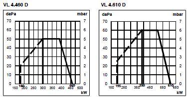 VL4 D Pole