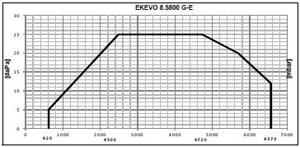 elco nextron8 pole