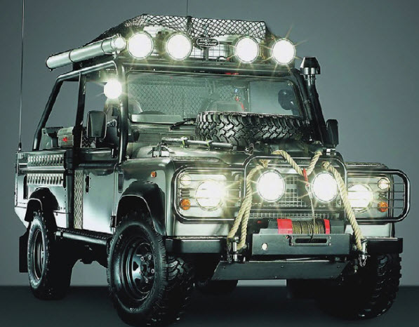 Прожекторы для автомобиля