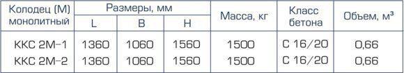 ККС-2М техническое описание