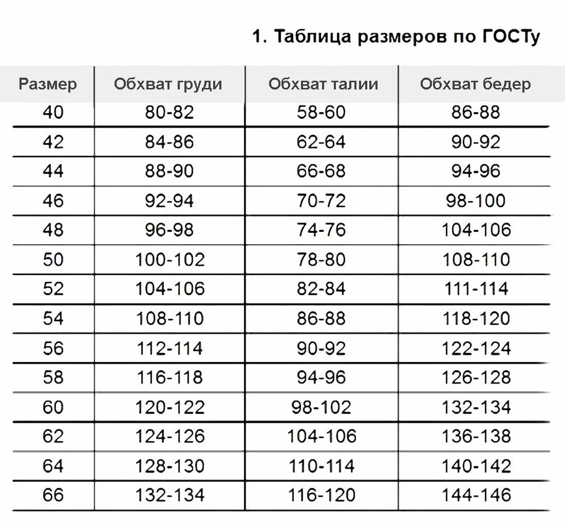 Картинки по запросу размерная сетка верхней женской одежды украина