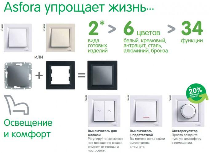РОЗЕТКИ И ВЫКЛЮЧАТЕЛИ SCHNEIDER ELECTRIC СЕРИИ ASFORA