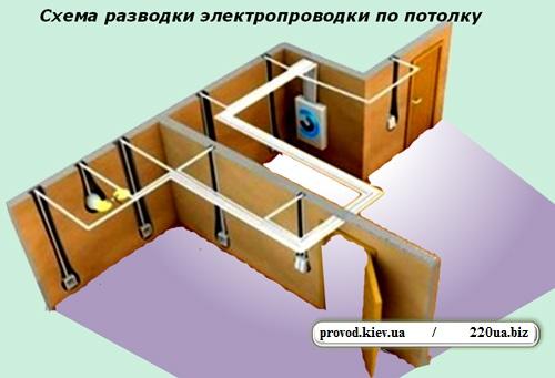 Схема электропроводки по полотку