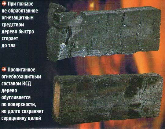 обработка древесины противопожарной пропиткой