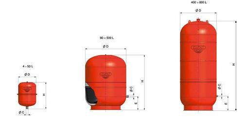 фото размеры расширительного бака Zilmet Call-Pro