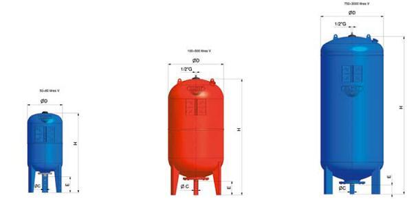 Гидроаккумулятори Zilmet со сменой мембраной